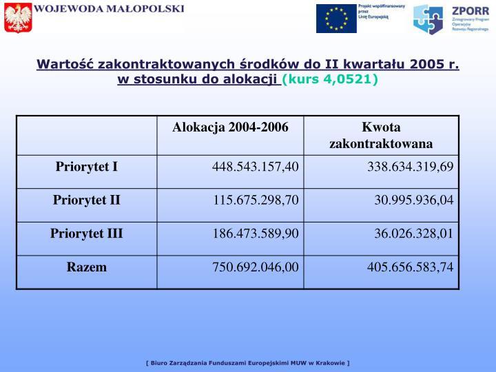 Wartość zakontraktowanych środków do II kwartału 2005 r.