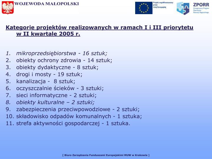 Kategorie projektów realizowanych w ramach I i III priorytetu     w II kwartale 2005 r.