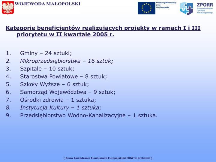 Kategorie beneficjentów realizujących projekty w ramach I i III priorytetu w II kwartale 2005 r.