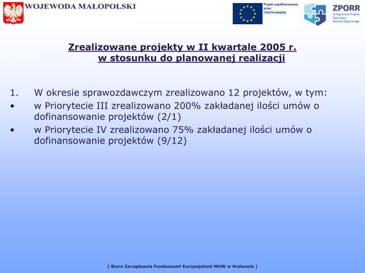 Zrealizowane projekty w II kwartale 2005 r.