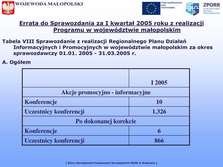 Errata do Sprawozdania za I kwartał 2005 roku z realizacji Programu w województwie małopolskim