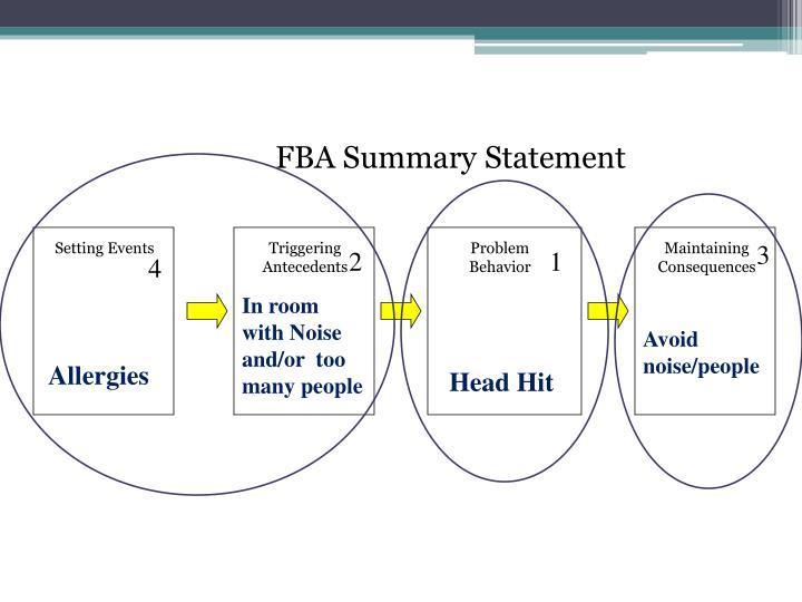 FBA Summary Statement