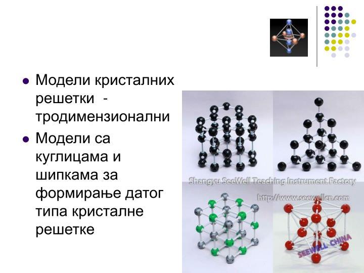 Модели кристалних решетки  -тродимензионални