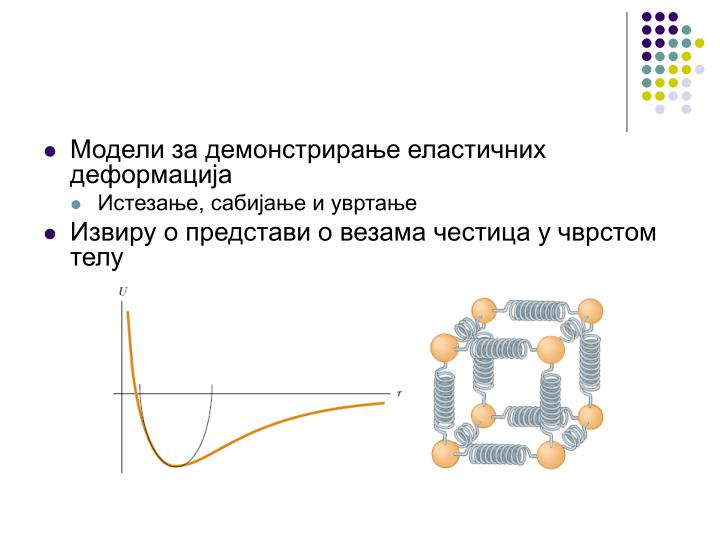 Модели за демонстрирање еластичних деформација
