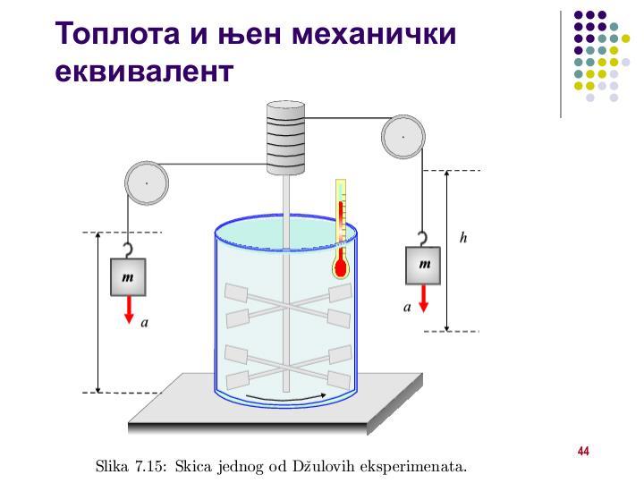 Топлота и њен механички еквивалент