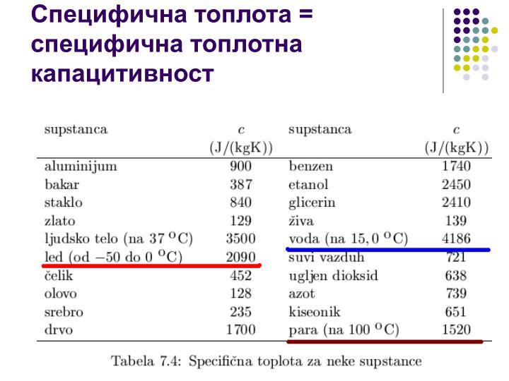 Специфична топлота = специфична топлотна капацитивност