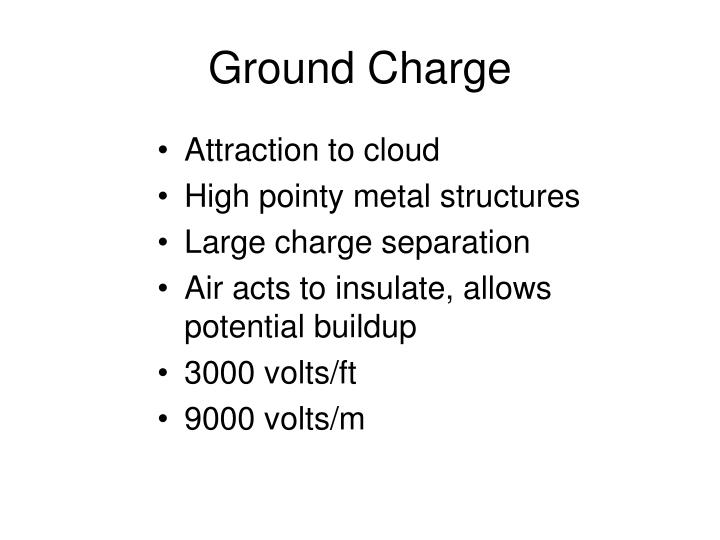 Ground Charge