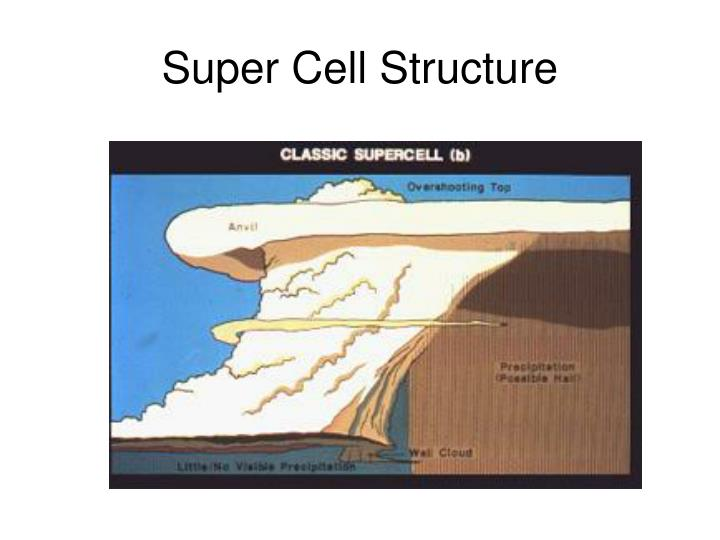 Super Cell Structure