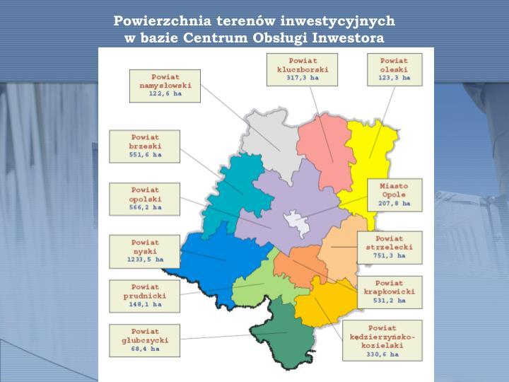 Powierzchnia terenów inwestycyjnych