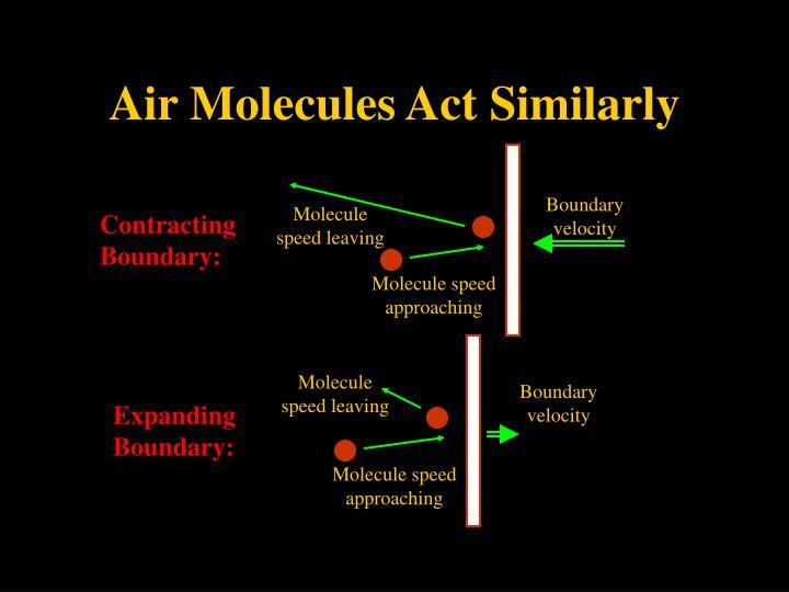 Air molecules act similarly
