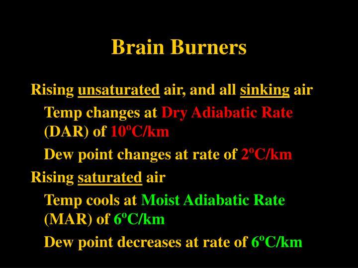 Brain Burners