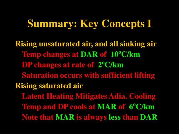 Summary: Key Concepts I