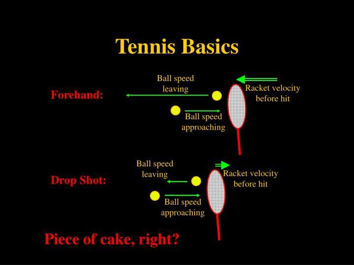 Tennis basics