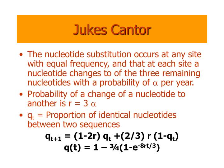 Jukes Cantor