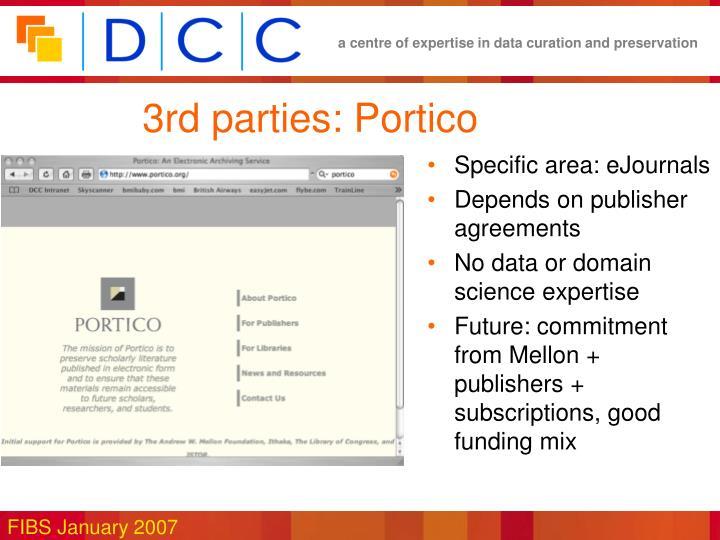 3rd parties: Portico