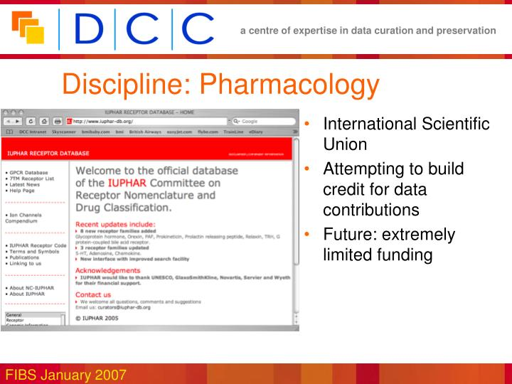 Discipline: Pharmacology