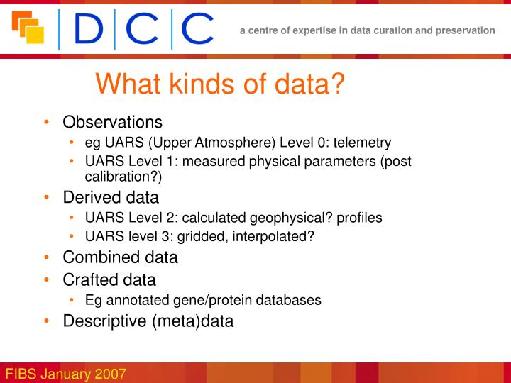 What kinds of data?