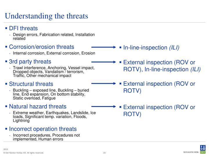 DFI threats