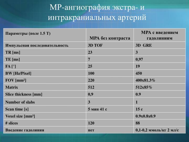 МР-ангиография экстра- и интракраниальных артерий
