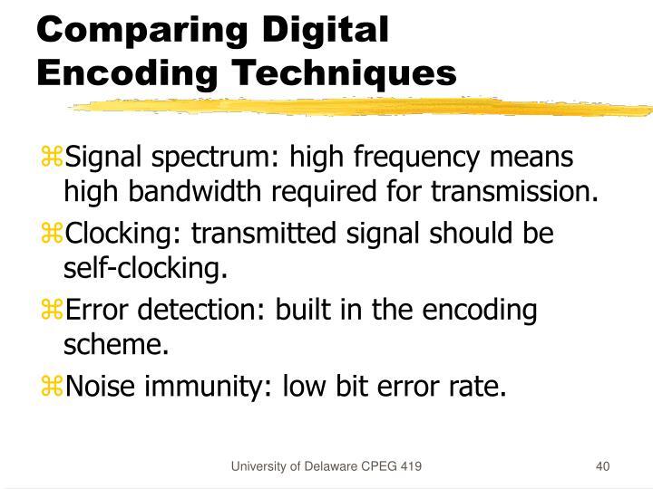 Comparing Digital Encoding Techniques