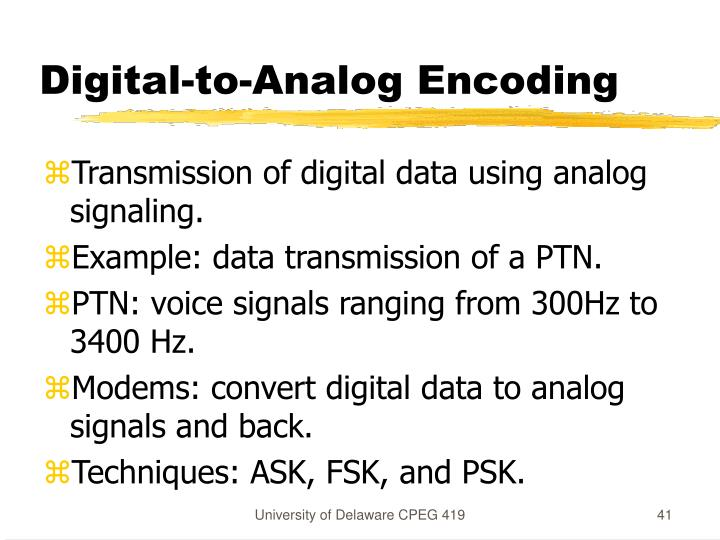 Digital-to-Analog Encoding