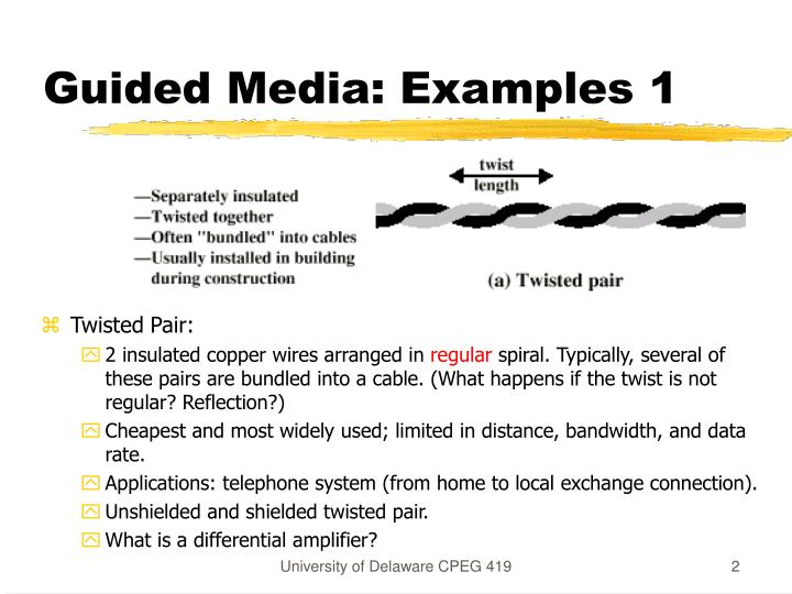 Guided media examples 1
