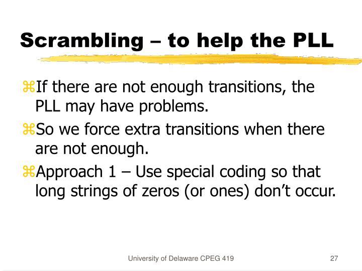 Scrambling – to help the PLL
