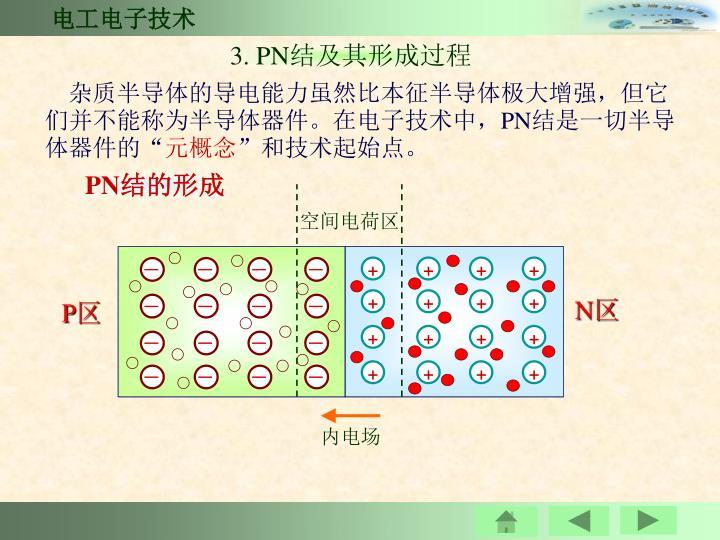 在一块晶片的两端分别注入三价元素硼和五价元素磷