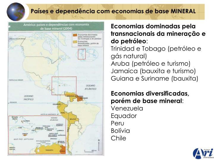 Países e dependência com economias de base MINERAL