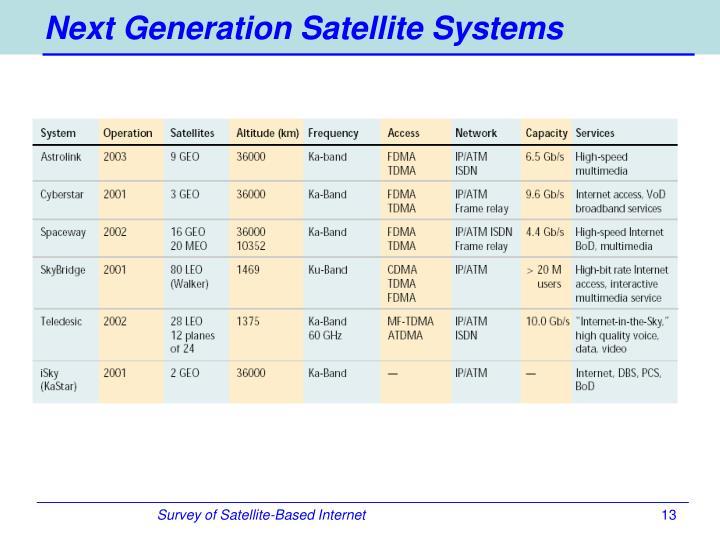 Next Generation Satellite Systems