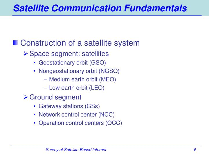Satellite Communication Fundamentals