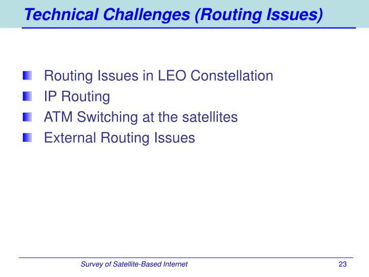 Technical Challenges (Routing Issues)