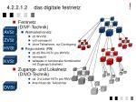 4 2 2 1 2 das digitale festnetz