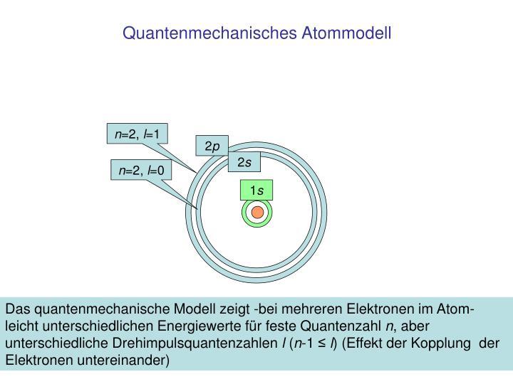 Quantenmechanisches Atommodell