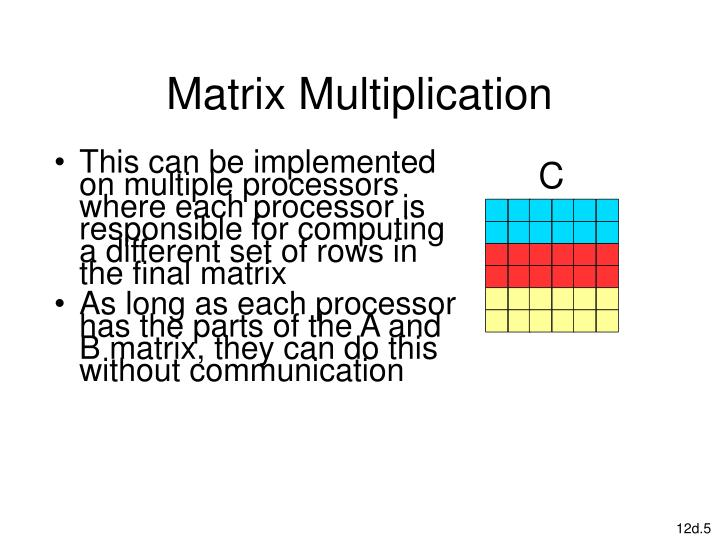 Matrix Multiplication