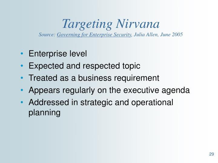 Targeting Nirvana