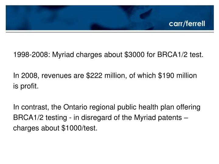 1998-2008: Myriad charges about $3000 for BRCA1/2 test.