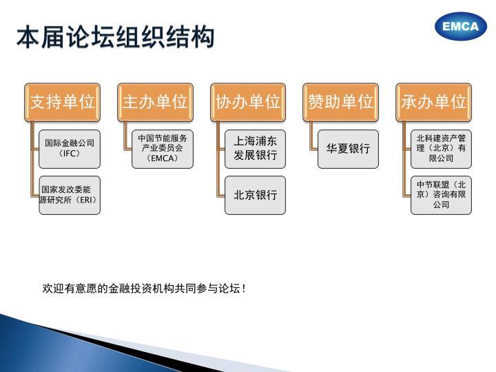 本届论坛组织结构