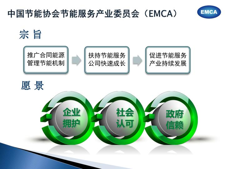 中国节能协会节能服务产业委员会(