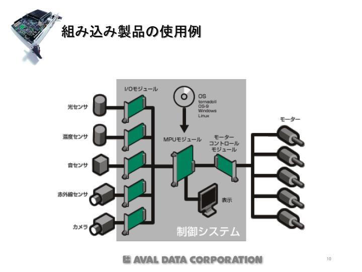 組み込み製品の使用例