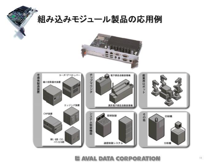 組み込みモジュール製品の応用例