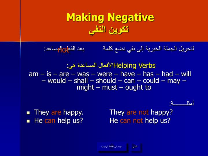 Making Negative