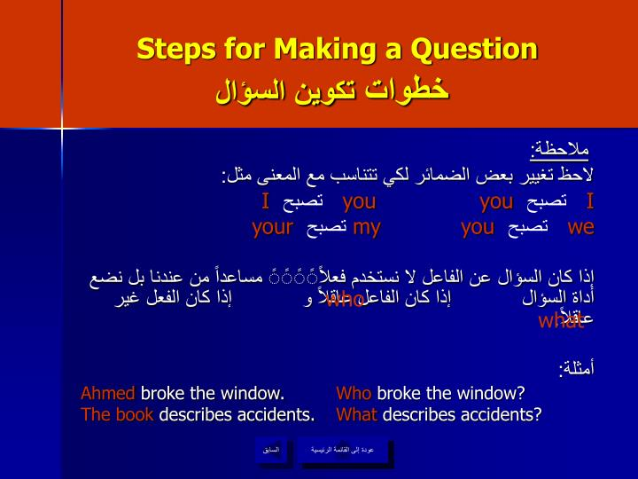 Steps for Making a Question