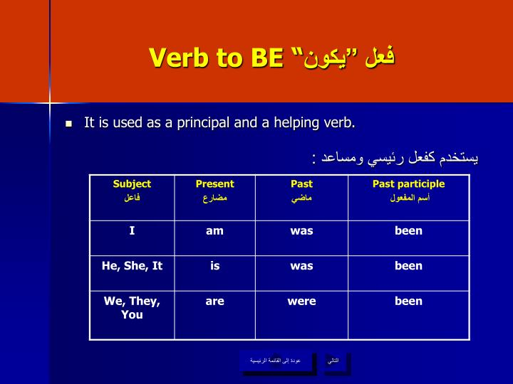 """Verb to BE """""""