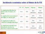 incidencia econ mica sobre el futuro de la ue1