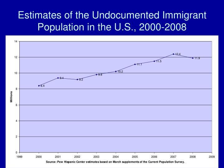 Estimates of the Undocumented Immigrant Population in the U.S., 2000-2008