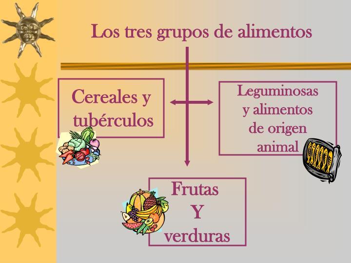 Los tres grupos de alimentos