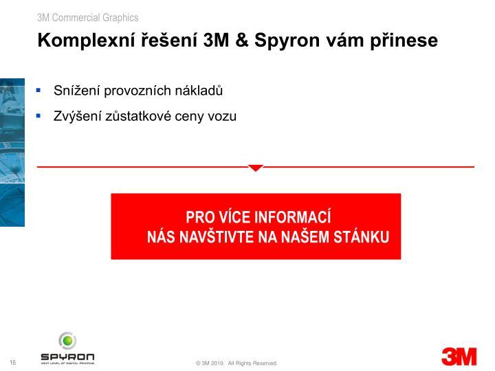 Komplexní řešení 3M & Spyron vám přinese