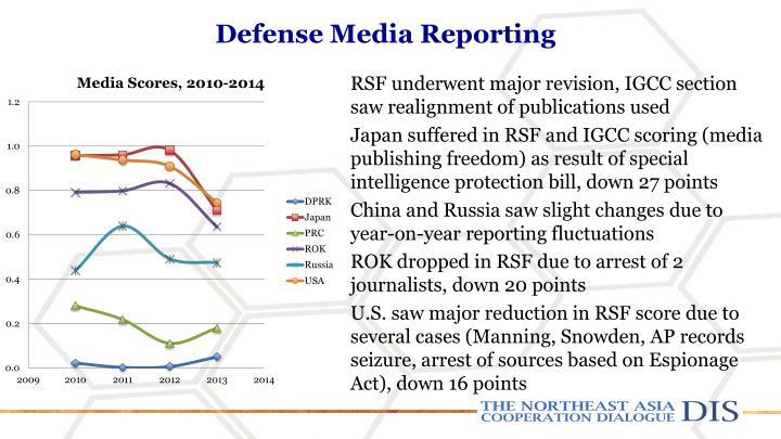 Defense Media Reporting