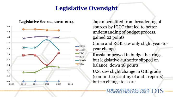 Legislative Oversight